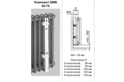 Комплект настінного кріплення 3 x SMB30 для Charleston H 300-369 мм (173621) RAL9016